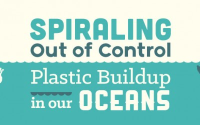Spiraling Out of Control: Plastic Buildup in our Oceans [INFOGRAPHIC]