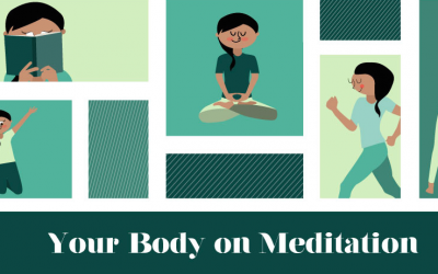 20 Whole Body Health Benefits of Meditation [Infographic]