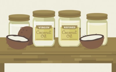 Getting Clean and Green with Coconut Oil [Infographic]