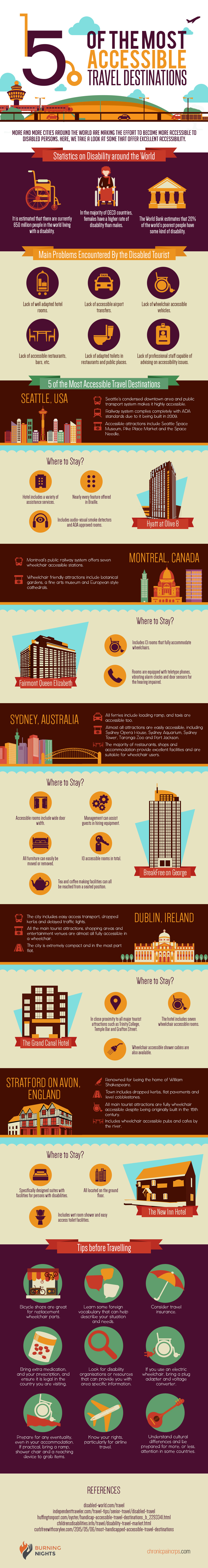 Five-of-the-most-accessible-travel-destinations-Infographic (2)
