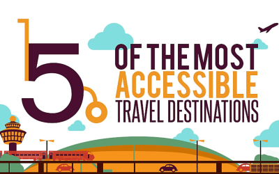 5 of the Most Accessible Travel Destinations [Infographic]